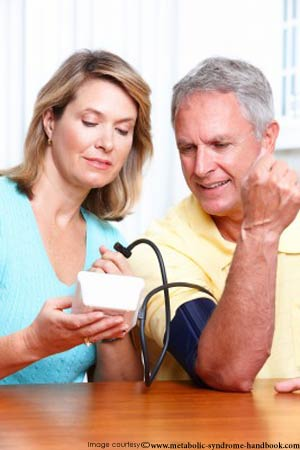 Treatment of High Blood Pressure