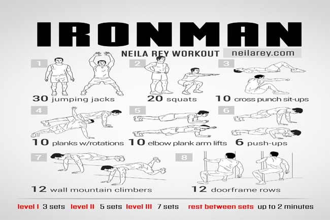 All you Need to Know about Ironman Workout