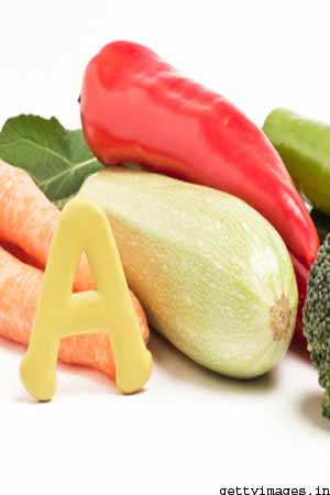 Vitamin a Helps to Prevent Tuborculosis
